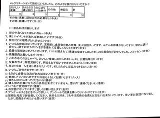 婦人部2018.11アンケート2.jpg
